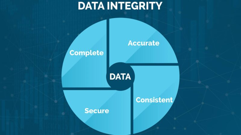 The Digital Threat From Within: The Need for Data Integrity Experts